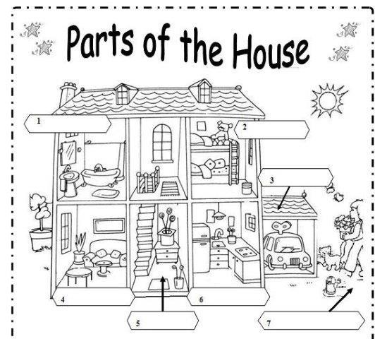 30 ejercicios y vocabulario de las partes de la casa y for My family home page