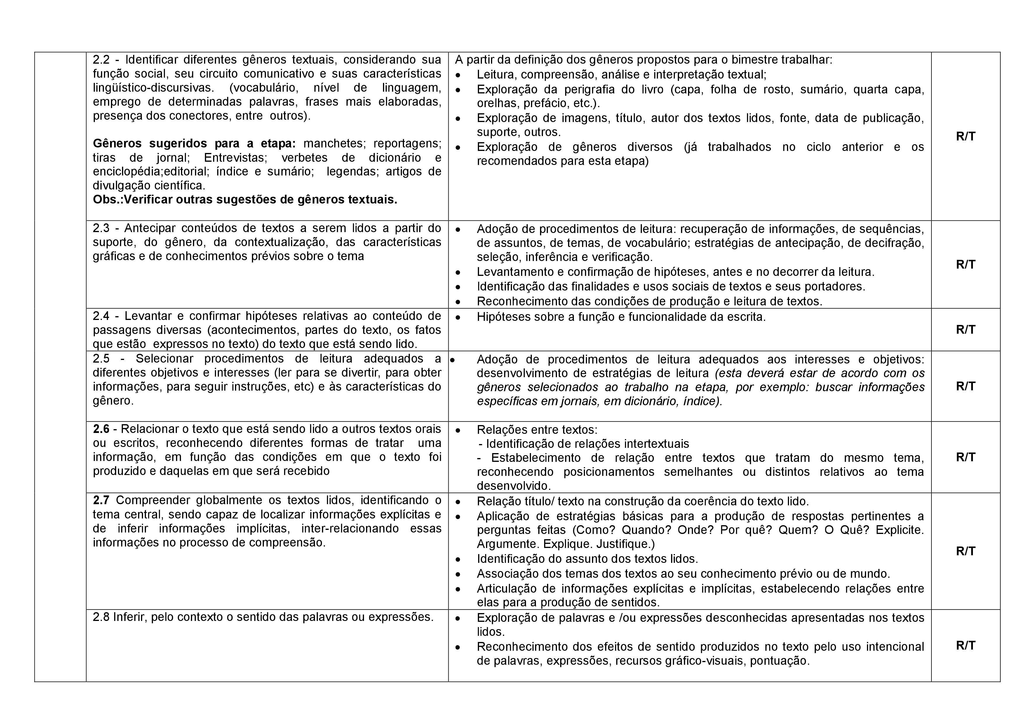 Circuito Comunicativo : Index of infantil atividades outros p4fd