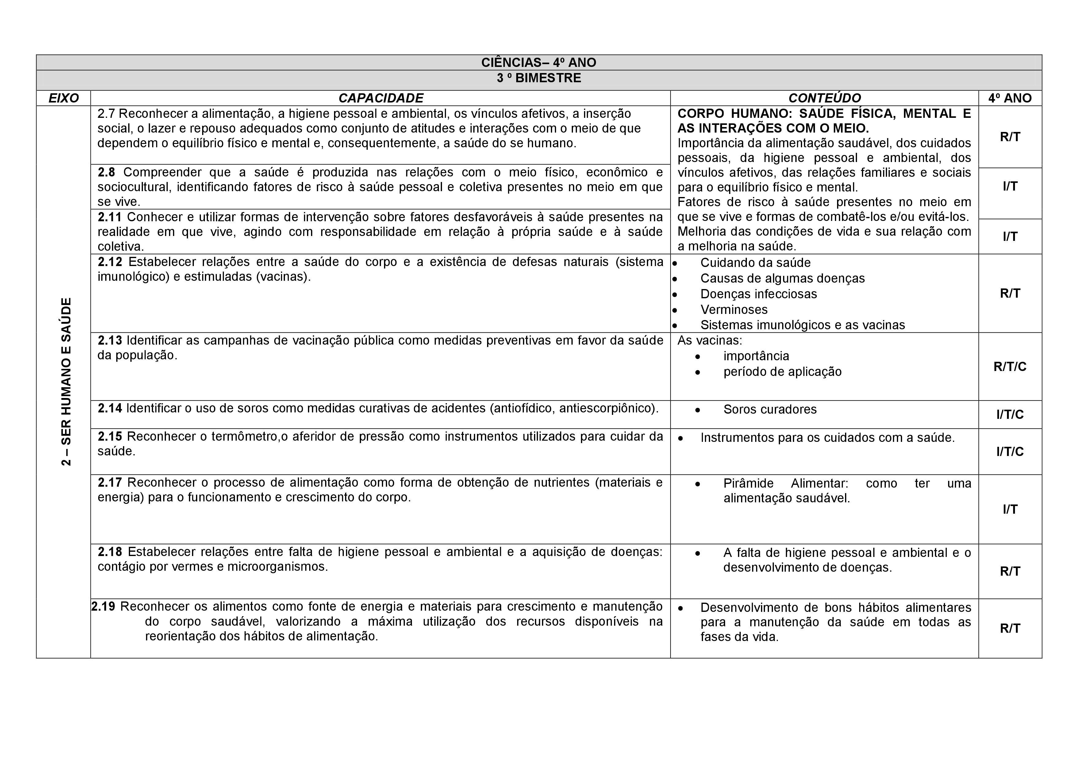 Amado Index of /infantil/atividades/Outros/p4fd MU71